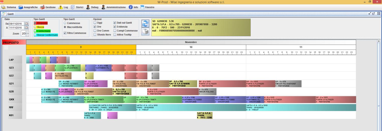 Diagramma Gantt programma produzione