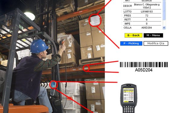 Software gestione magazzino radiofrequenza