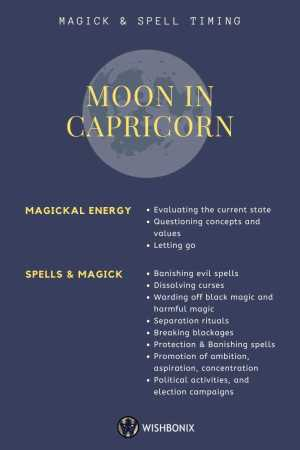 Moon in Capricorn