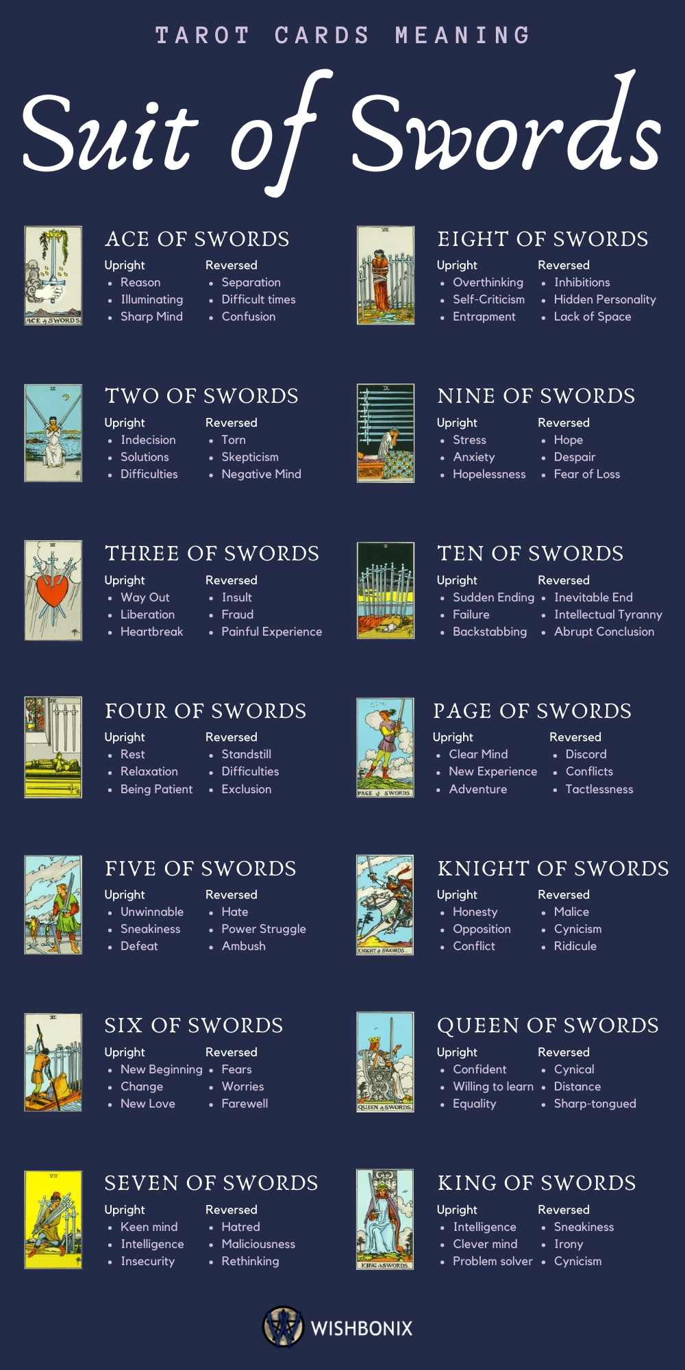 The Meaning of the Suit of Swords Infographic