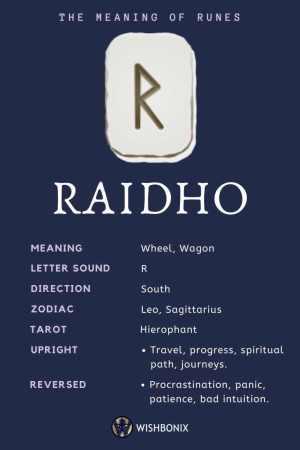 Rune Raidho Infographic