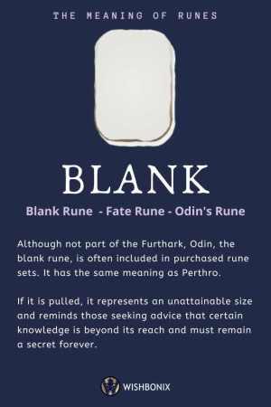 Blank Rune Infographic