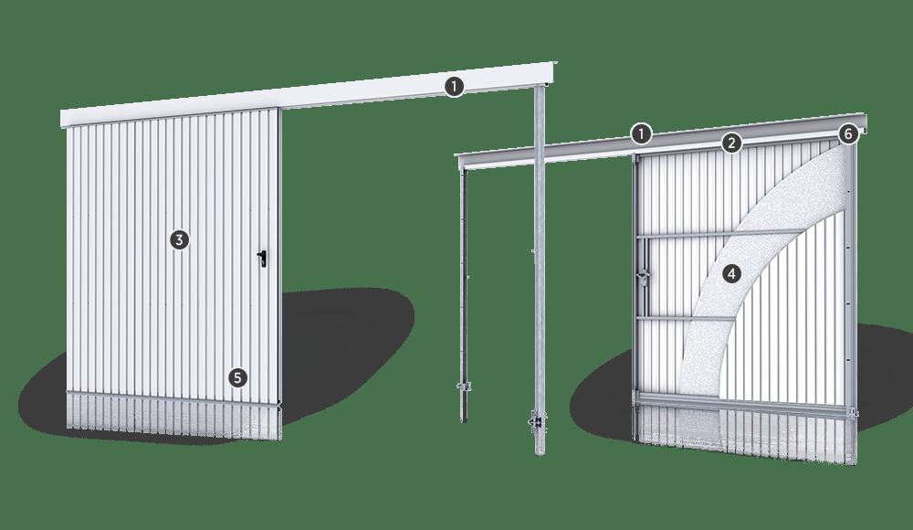 bramy podwieszane funkcjonalnosci i bezpieczenstwo
