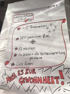 Working Out Loud Flipchart 3/3