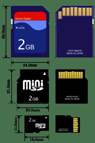 Cartes SD SDXC SDHC