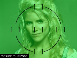 mesure multizone