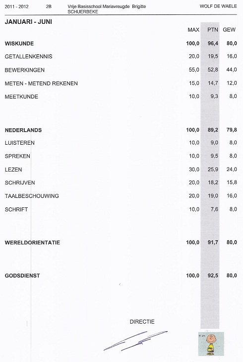 rapport Wolf 12-06
