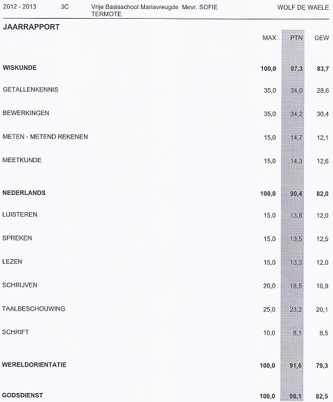 2013jaarrapportWolfklein