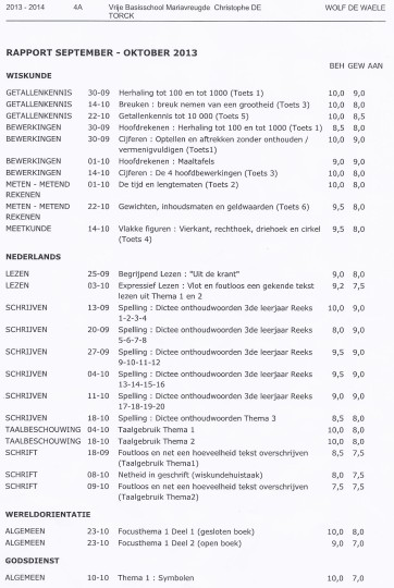 Rapport Wolf 13-10.1