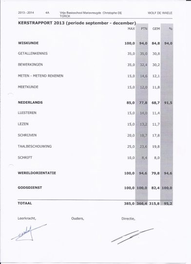rapport Wolf 13-12.1