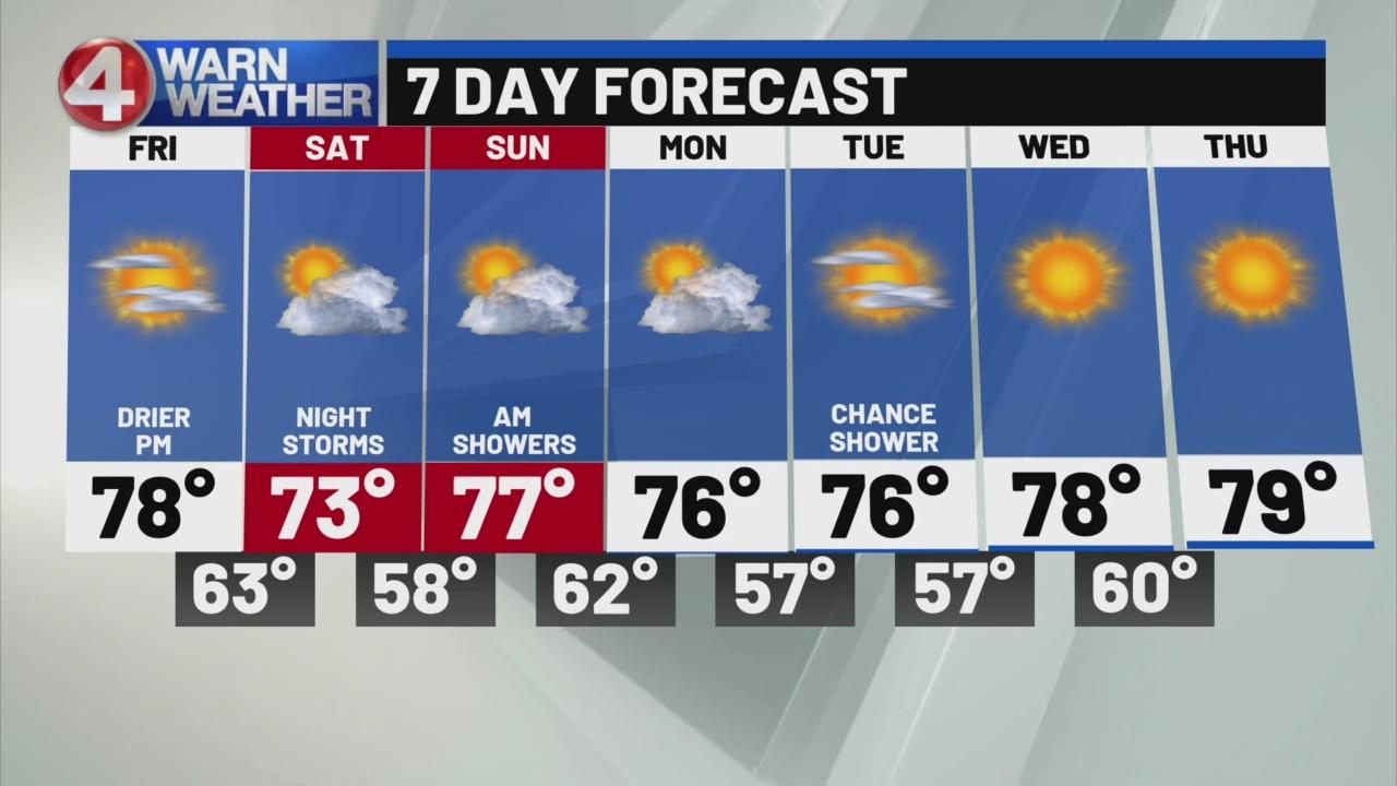 4 Warn Weather | News 4 Buffalo