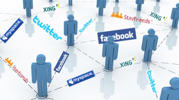 Znalezione obrazy dla zapytania soziale netzwerke