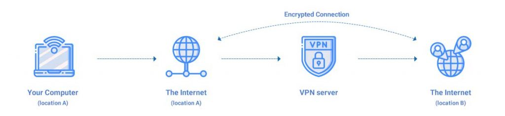 VPN Guide desktop 03