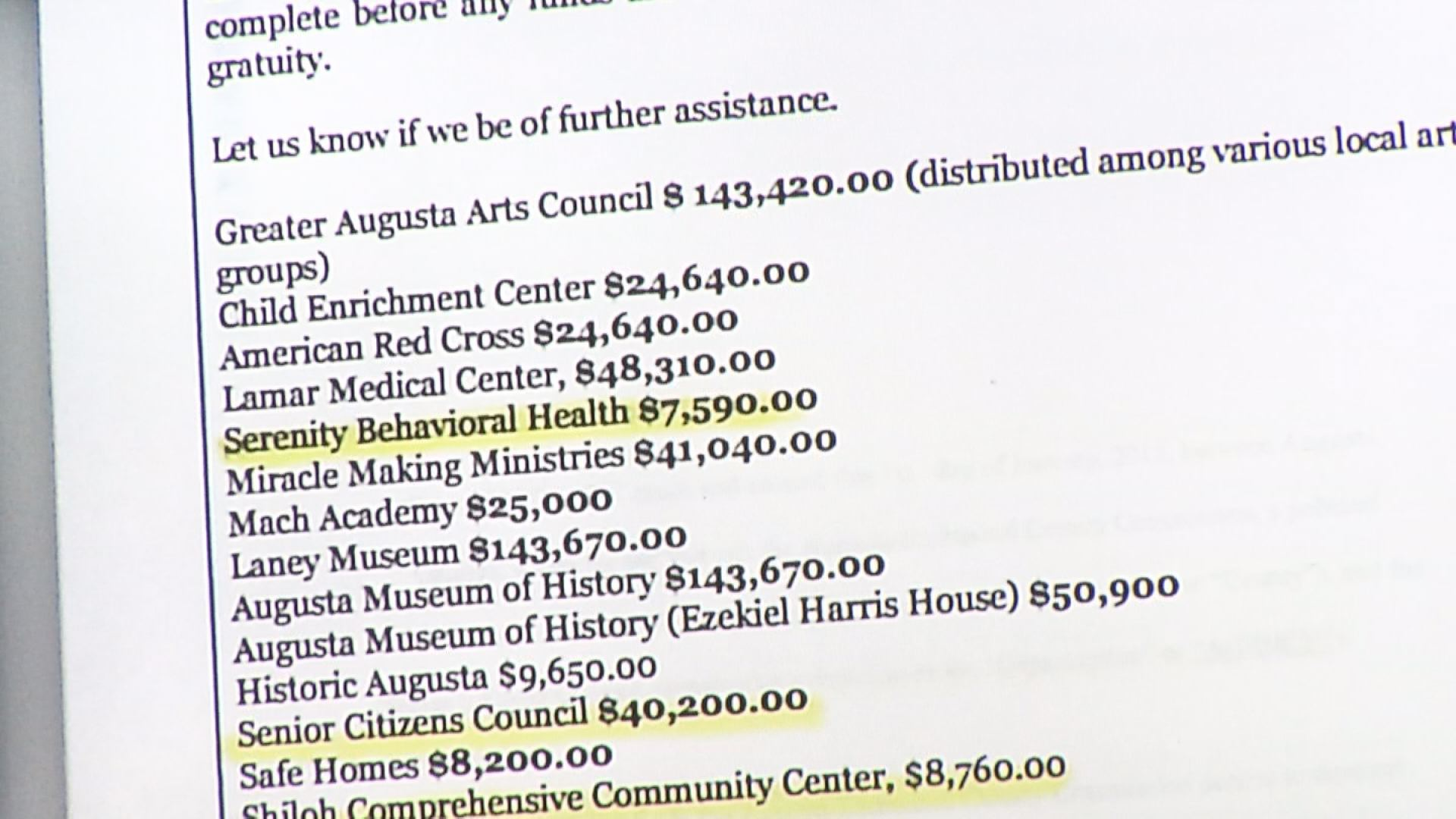 Four Local Non-Profits Received 20-Thousand Dollar Donations_133077