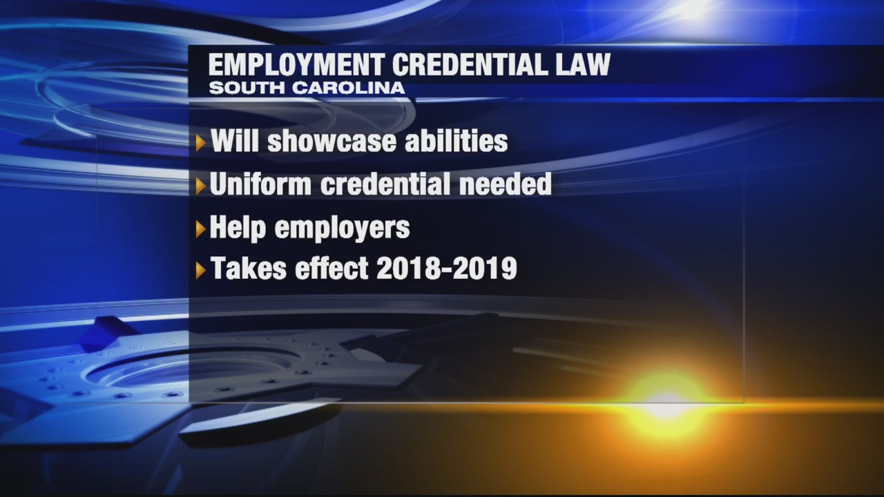 Employability Credential