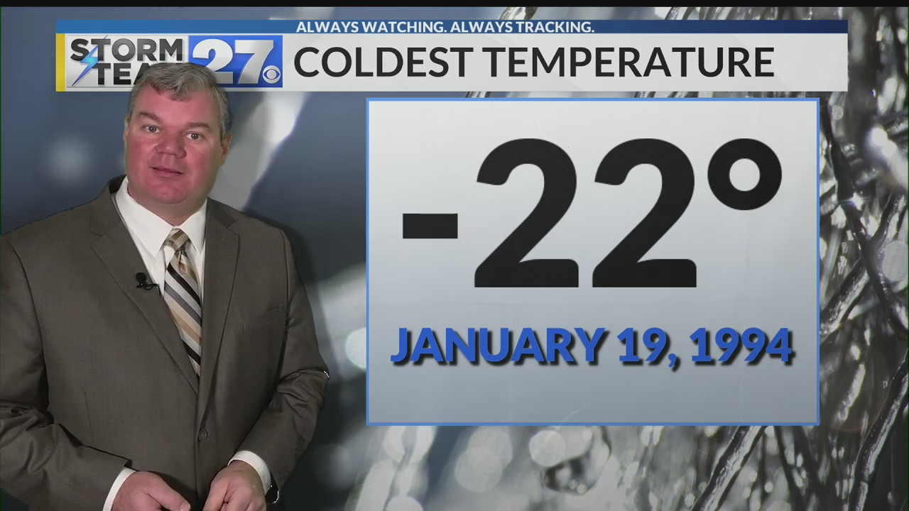 27 Years ago today is still the coldest temperature on record here in Youngstown
