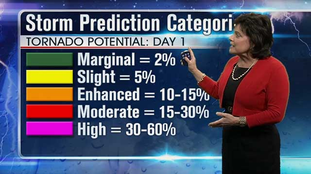 Lisa Patton explains storm prediction categories_244212