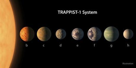 TRAPPIST-1_376319