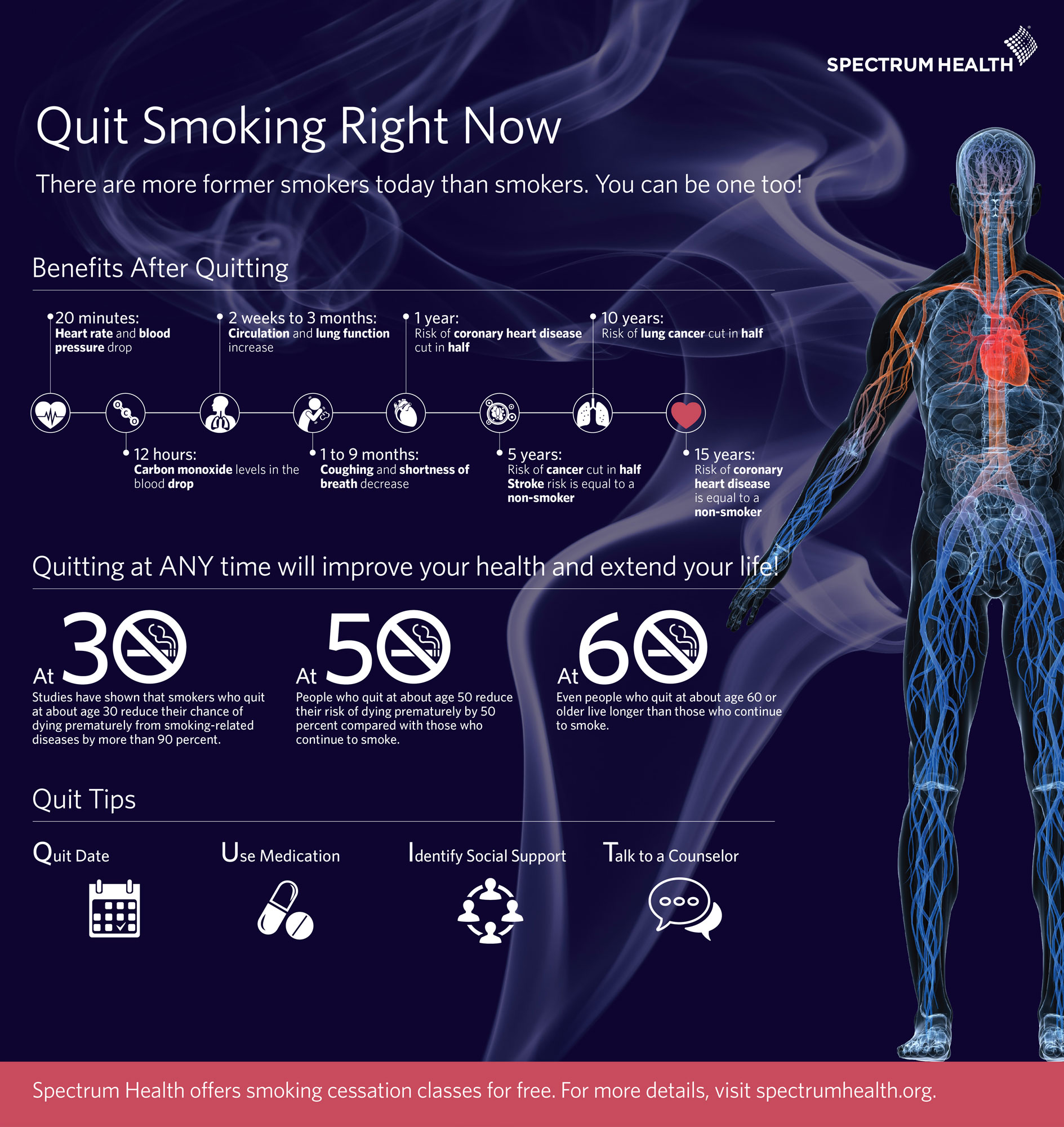 Quitting Smoking Reduces Heart Risk Faster Than Previously Thought pics
