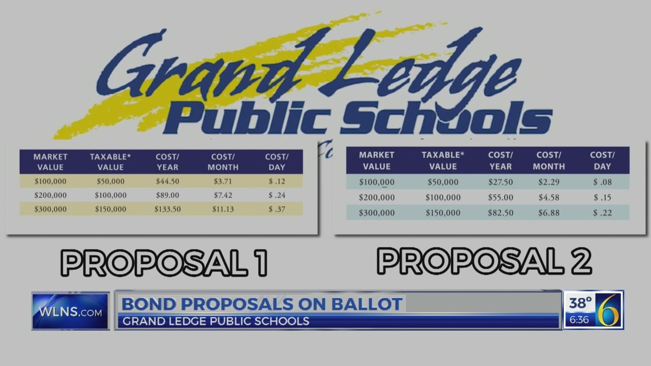 6 News This Morning: bond proposals