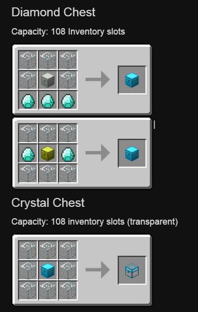 Iron Chests Mod Crafting Recipes 3