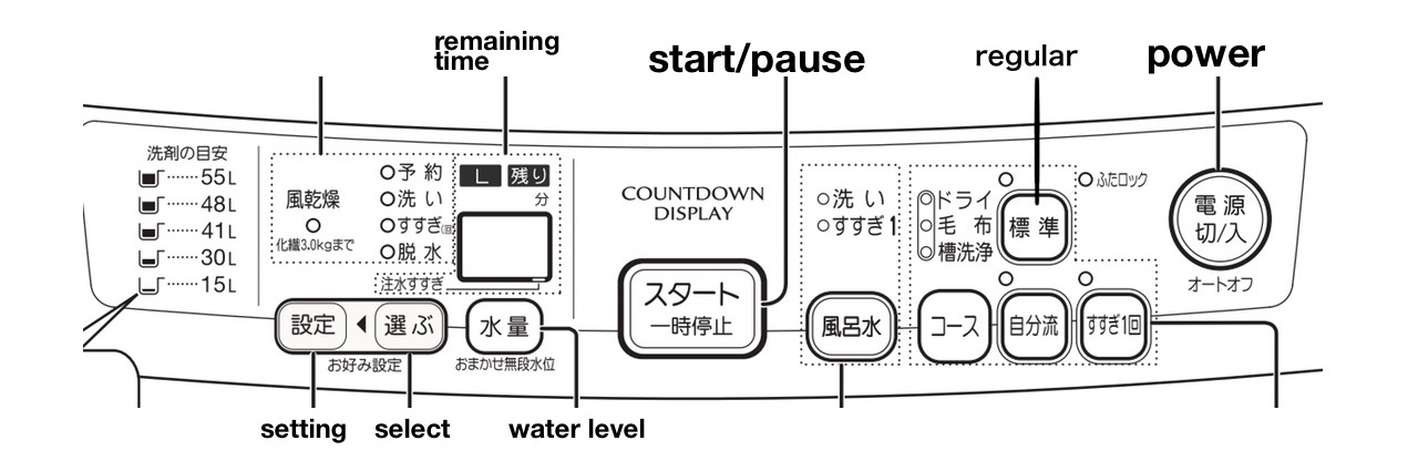 How To Use A Washing Machine Tokyo Travel Guide By Wmsaj