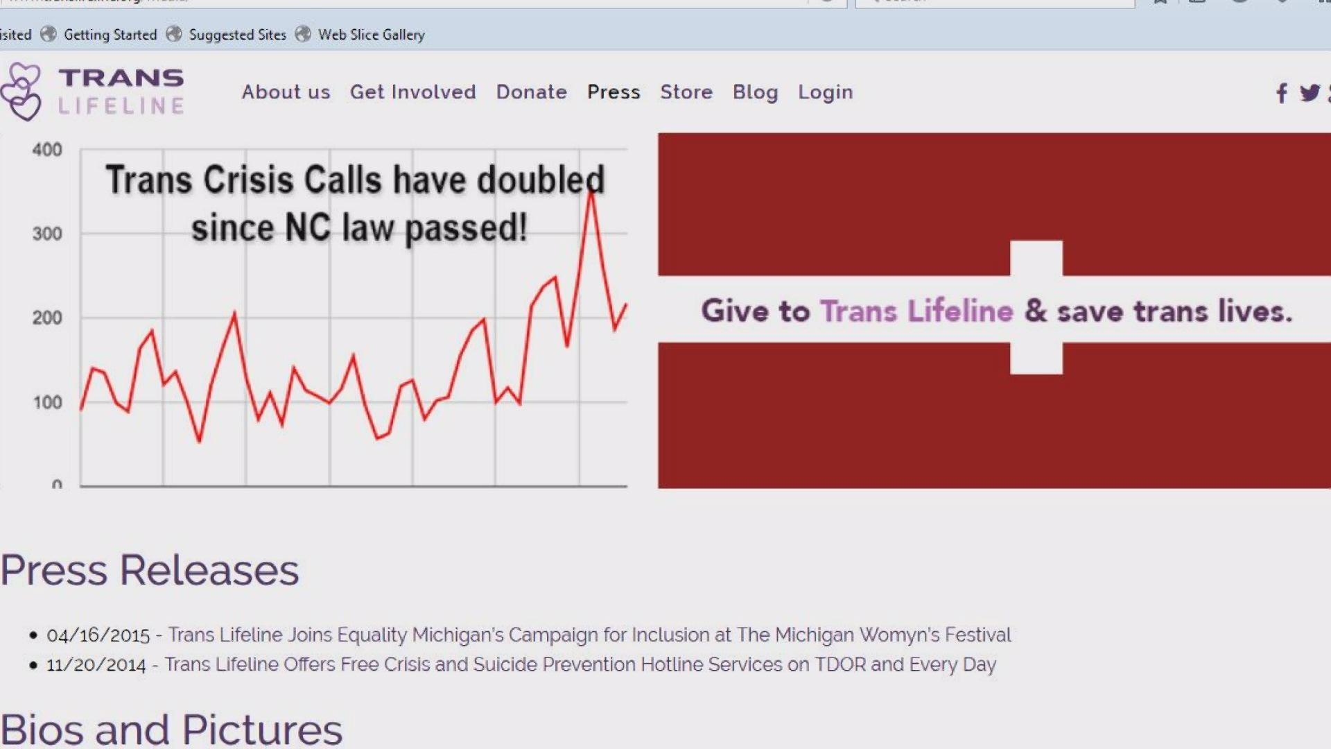 transgender hotline_205839
