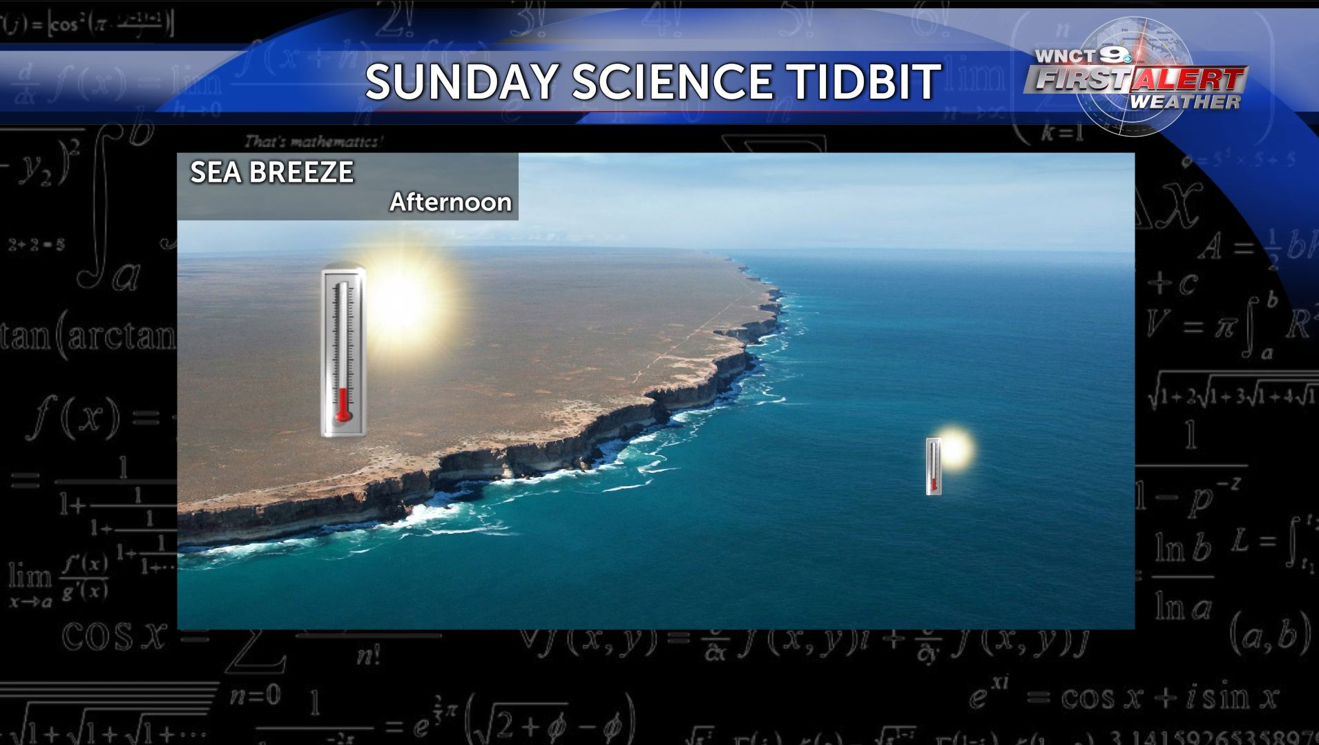 Sunday Science Tidbit Sea Breeze And Land Breeze