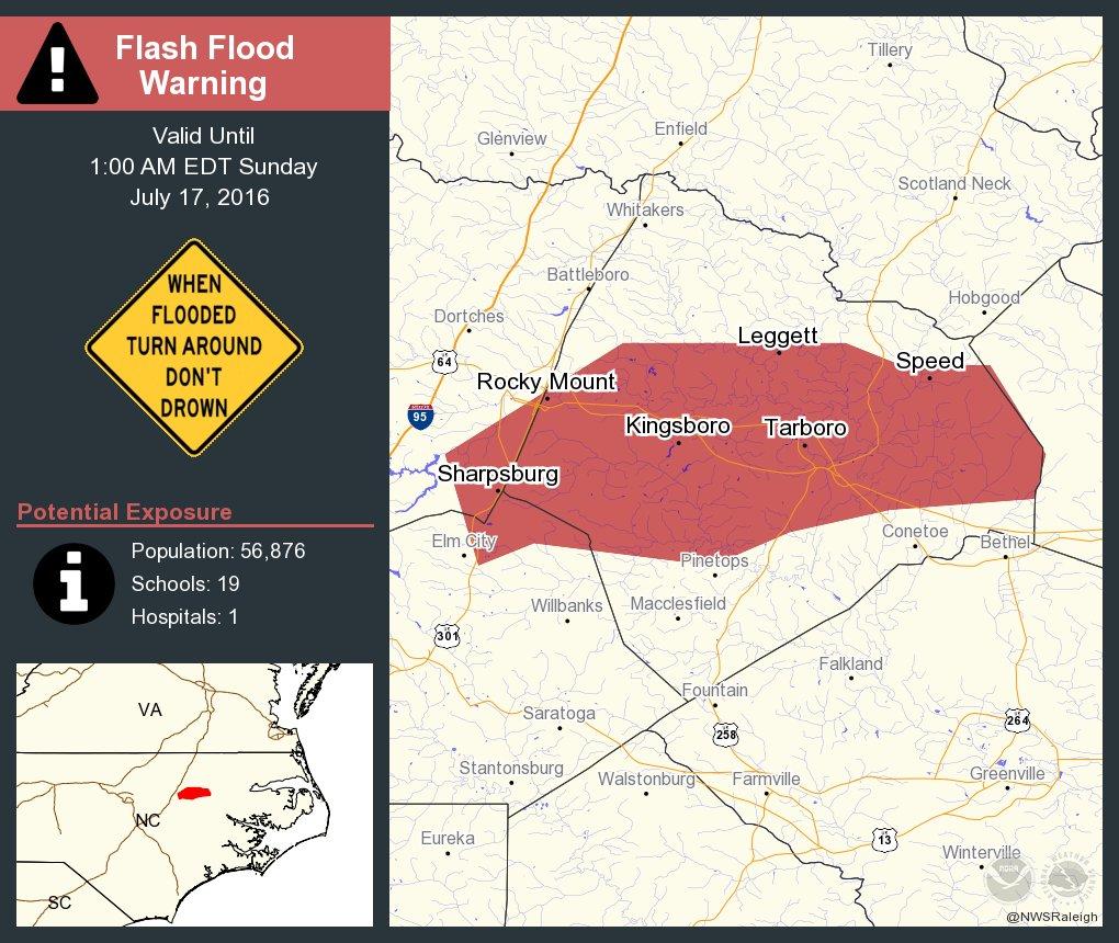 flood warn_245868
