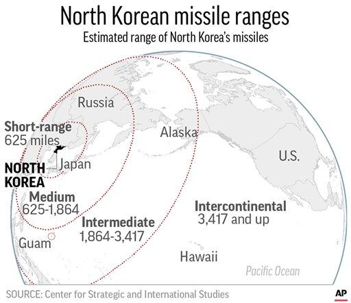 NORTH KOREA MISSILE RANGES_517745