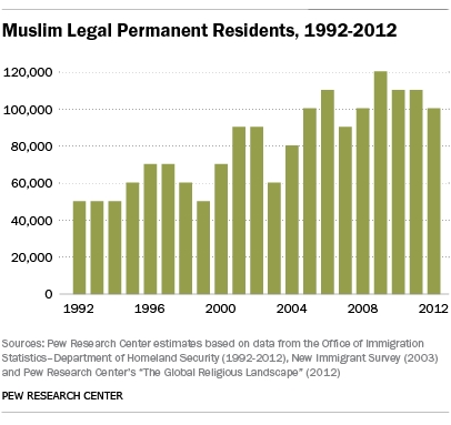https://i1.wp.com/www.wnd.com/files/2015/03/muslim-immigration.jpg