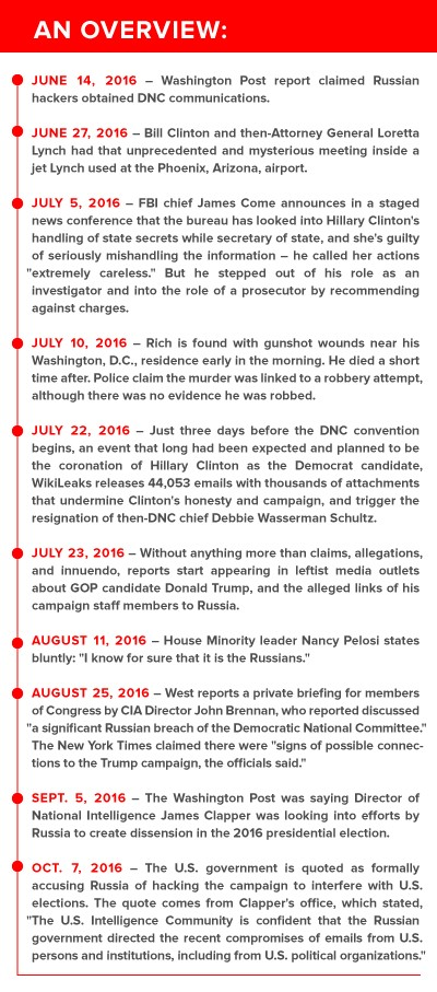 SETH RICH TIMELINE REVEALS QUESTIONS THAT HAVEN'T BEEN ANSWERED SethRichTimeline