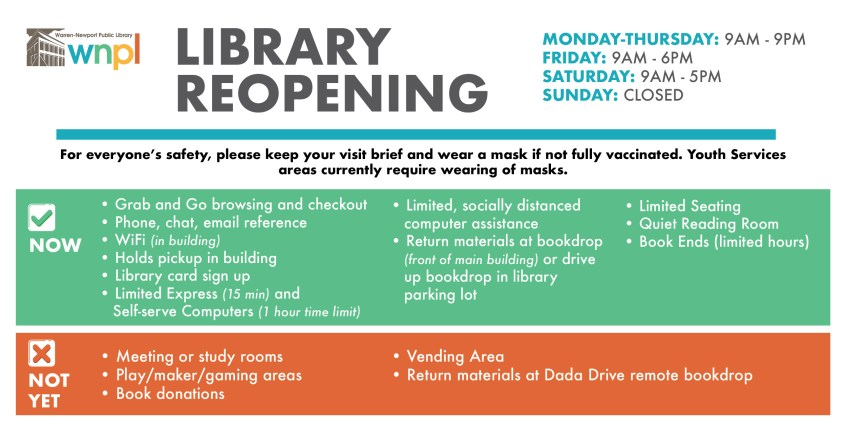 WNPL Library Reopening Now /Not Yet