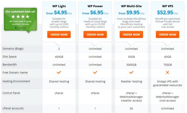 webhostingbuzz wordpress hosting plans