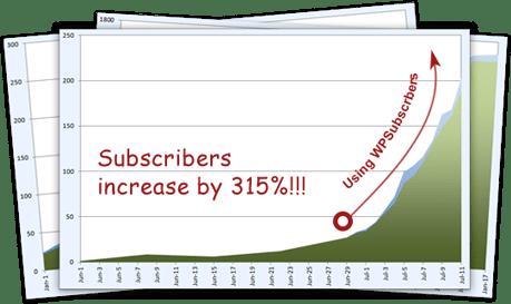 The Premium WordPress Subscription Plugin