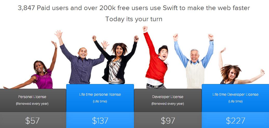Swift Premium WordPress Theme Responsive WordPress Theme