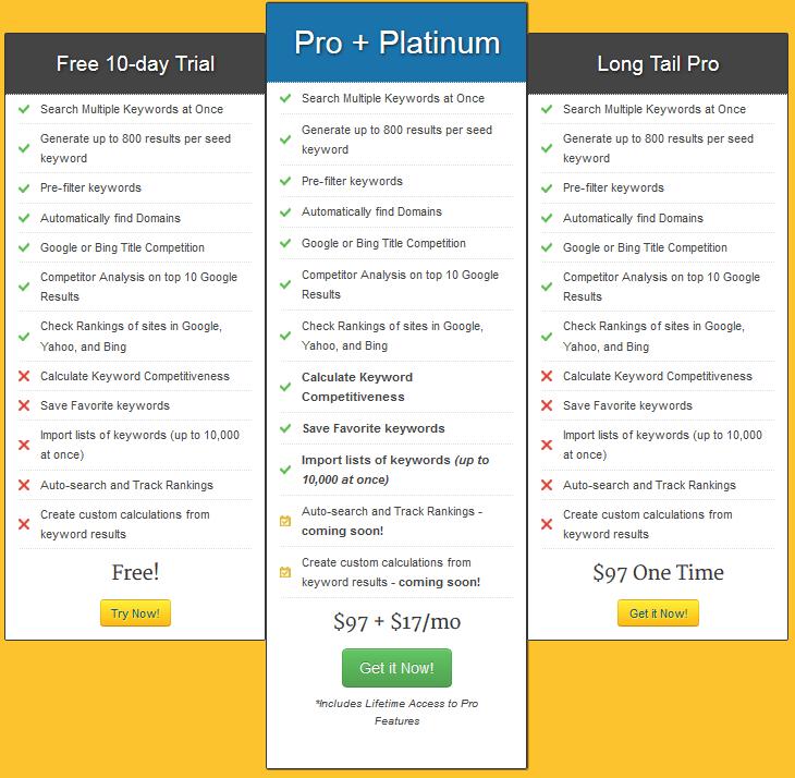 Long-Tail-Pro-Price