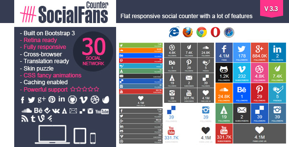 20 Best Social Media Plugins For WordPress SocialFans