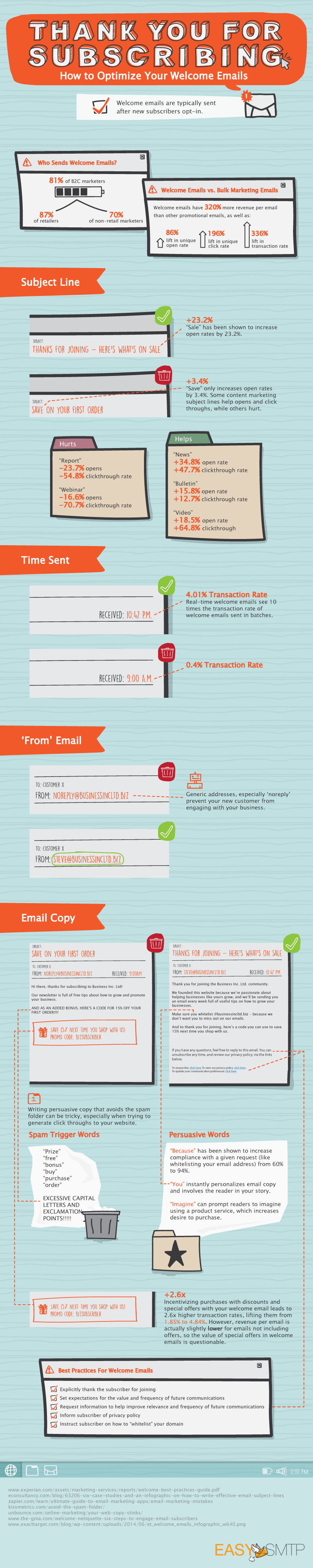 How to Engage Your Email Subscribers From the Moment They Sign Up Infographic