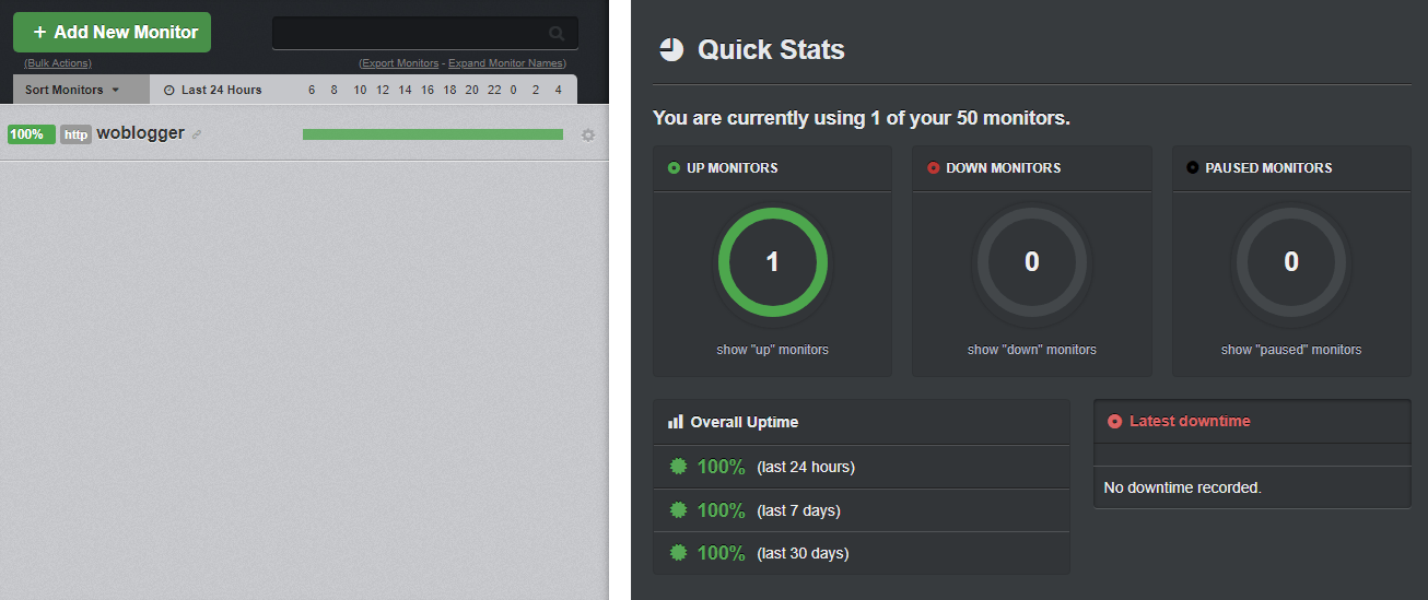 woblogger uptime record of cloudways
