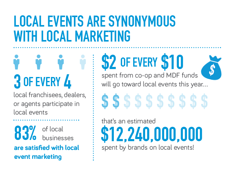 Attend Local Events affordable marketing tricks for startup businesses
