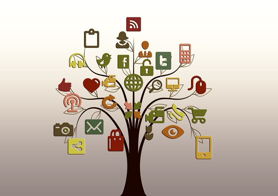 7 Key Strategies to Write Clickable Content for Every Social Network Social Media
