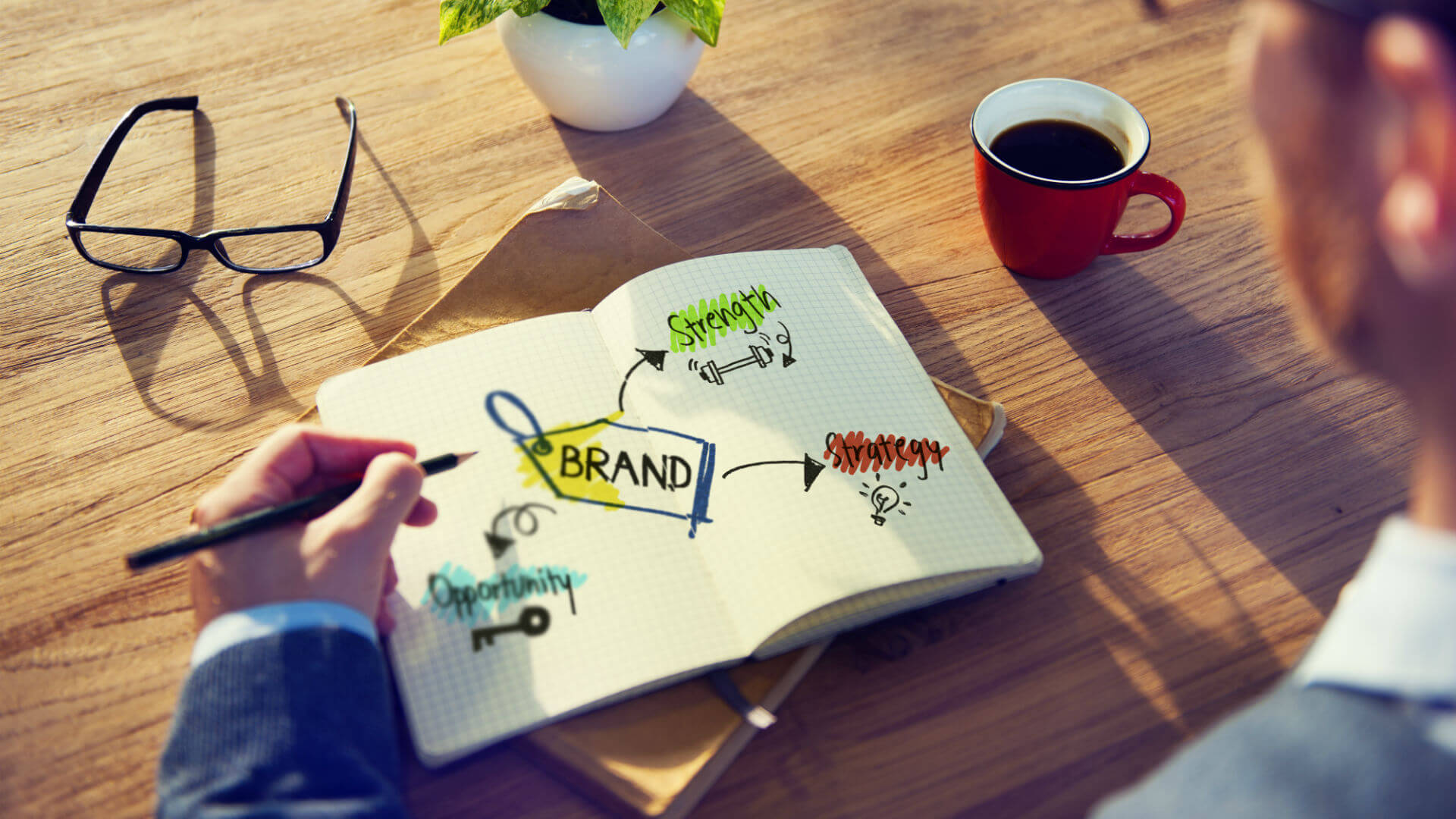 The Right Branding Strategy
