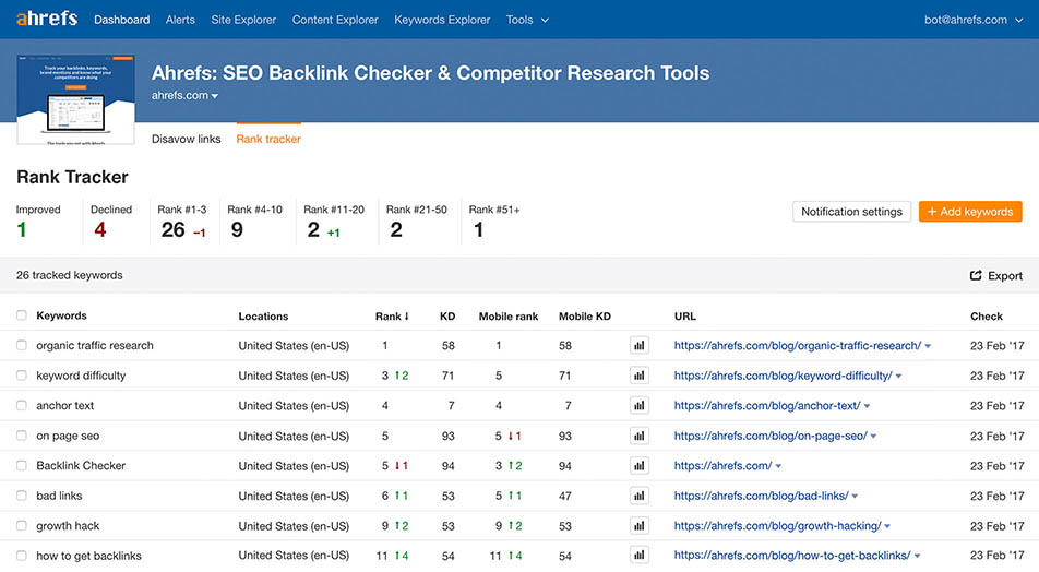 arefs-rank-tracker-overview
