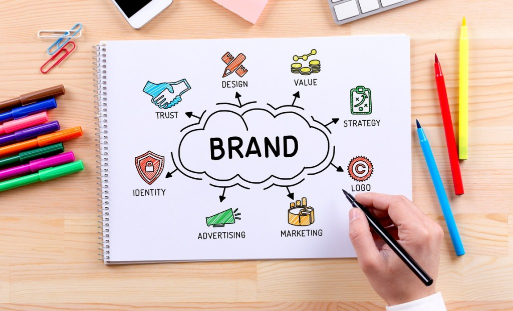 The Importance of Brand Uniformity