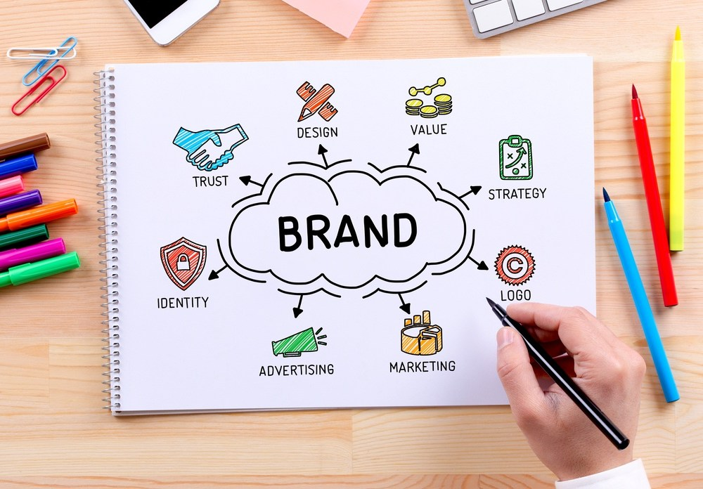 The Importance of Brand Uniformity The Benefits of Consistent Branding