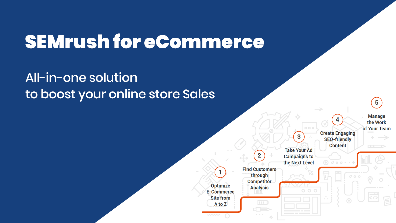 semrush for ecommerce, online stores featured image