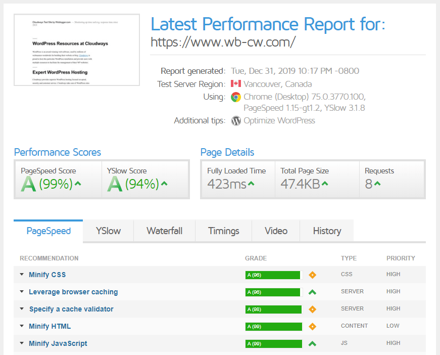 Cloudways Test Site Performance Report January 2019