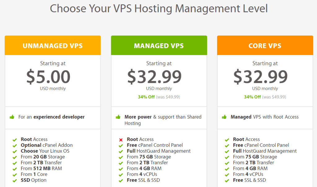 a2 hosting review vps hosting