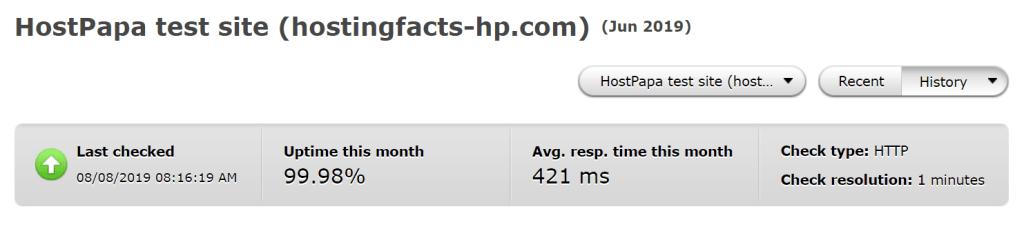 hostpapa test site